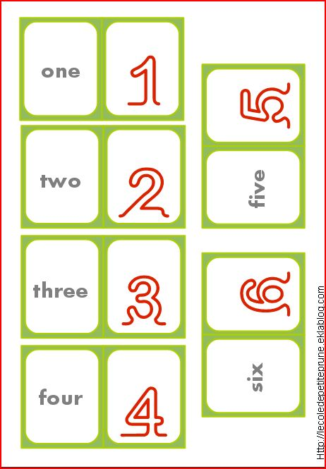 Apprendre L Anglais En Cp Ce1 Ce2 Cm1 Cm2 Les Nombres
