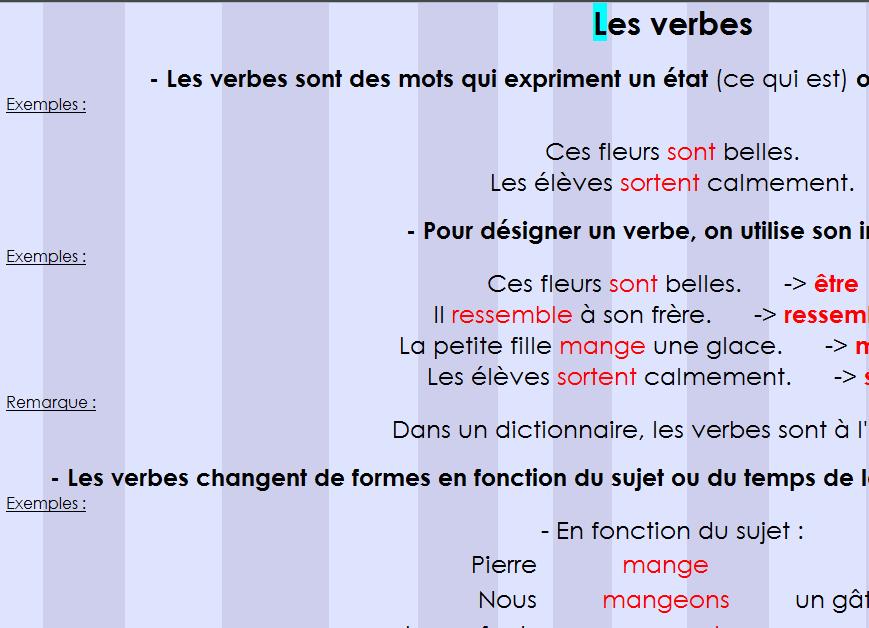 Grammaire cp ce1 ce2 cm1 cm2 exercies et le ons traces crit for Portent verbe